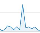 analytics_chart