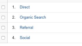 analytics_organic